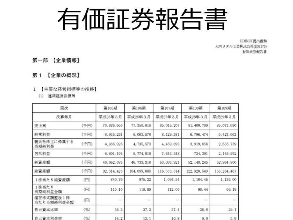 有価証券、四半期報告書